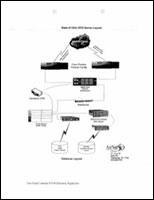 Court Filing Reveals How 2004 Ohio Presidential Election was Hacked SmartechRoutingOH04