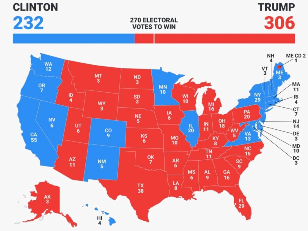 Printable Electoral Map