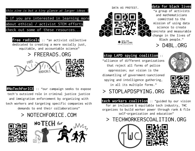 "Page 15 This zine is but a tiny glance at larger ideas ! > if you are interested in learning more about ethical / activist STEM efforts check out some of these resources… Free Radicals :: ""an activist collective dedicated to creating a more socially just, equitable, and accountable science"" > FREERADS.ORG #NoTechForICE :: ""our campaign seeks to expose tech's outsized role in criminal justice justice and immigration enforcement by organizing with tech workers and targeting specific companies with demands to end their collaborations"" > NOTECHFORICE.COM Page 16 Data for Black Lives :: ""a group of activists and mathematicians committed to the mission of using data science to create concrete and measurable change in the lives of Black people."" > D4BL.ORG Stop LAPD Spying Coalition :: ""alliance of different organizations that reject all forms of police oppression; our vision is the dismantling of government-sanctioned spying and intelligence gathering, in all its multiple forms."" > STOPLAPDSPYING.ORG Tech Workers Coalition :: ""guided by our vision for an inclusive & equitable tech industry, TWC organizes to build worker power through rank & file self-organization and education"" > TECHWORKERSCOALITION.ORG"