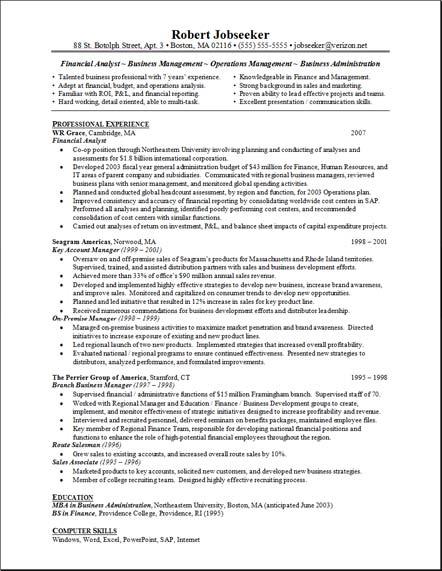 Sample resume for business analyst finance