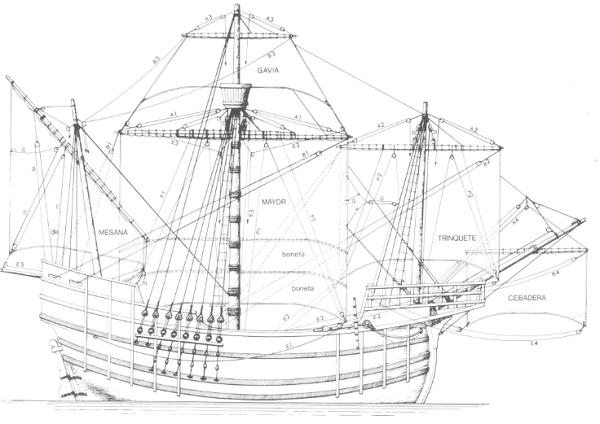 Santa Maria Plans Free Ship Plans