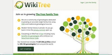 wikitree ancestry alternatives