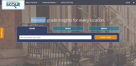 Sites like neighborhood scout