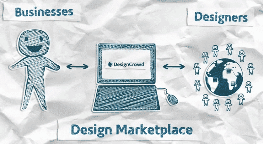 6 Design Outsourcing Sites Like DesignCrowd