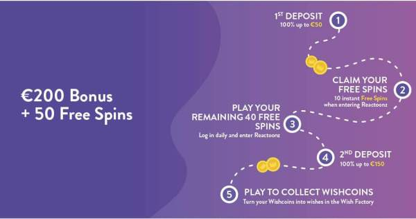 Wishmaker welcome bonus and free spins