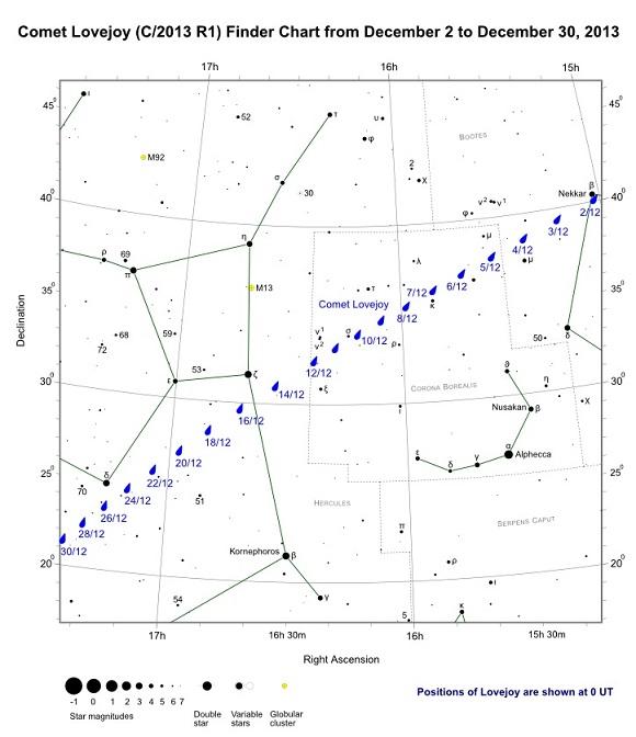 Carte du ciel, position de Lovejoy
