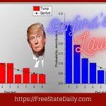 Joe Biden's Vote Totals