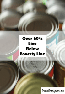 over 60 percent live below poverty line