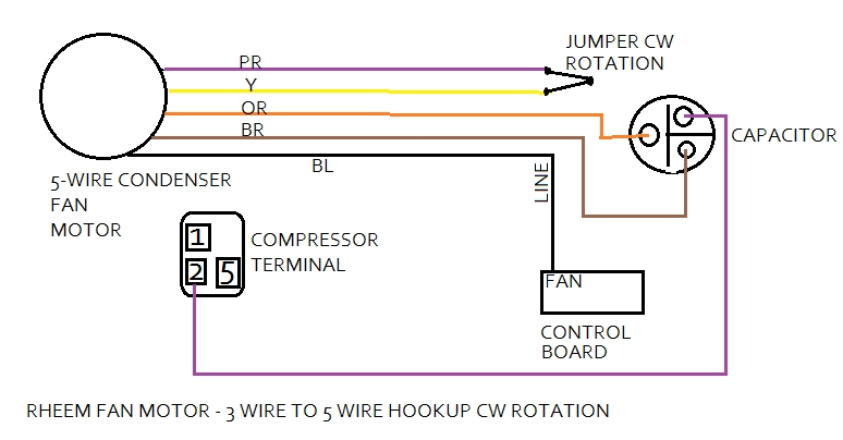 Ac Motor Wiring Diagram Capacitor - Decoration Ideas | Hvac Indoor Fan Motor Wiring Schematic |  | Decoration Ideas - blogger