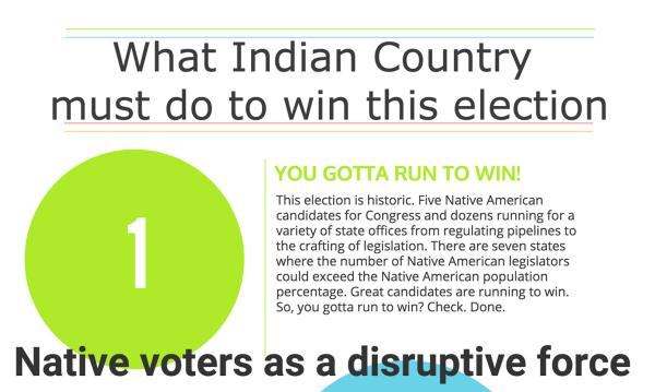 what_indian_country_must_do_to_win_this_election_2016_-_trahant_photomain