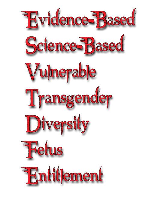 Evidence-Based, Science-Based, Vulnerable, Transgender, Diversity, Fetus, Entitlement.