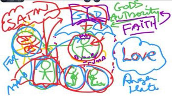 "Wallnau's ""diagram"". Screen grab."