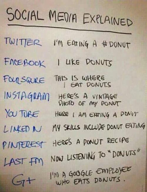 donuts_socialmedia