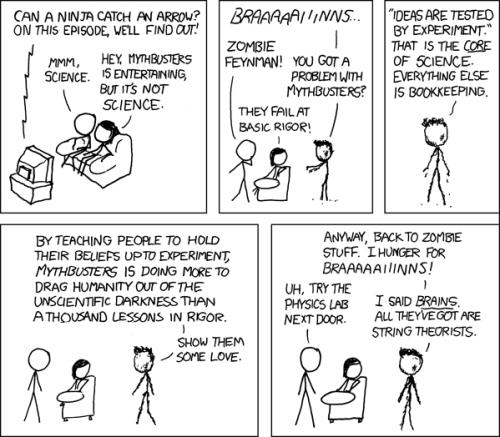 unscientific