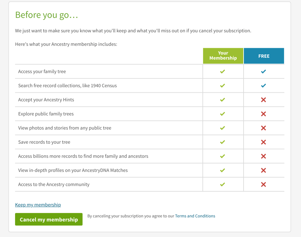 Ancestry.com Cancellation Page