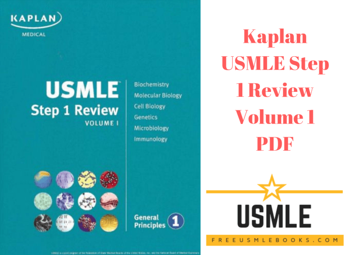 Download Kaplan USMLE Step 1 Review Volume 1 PDF Free