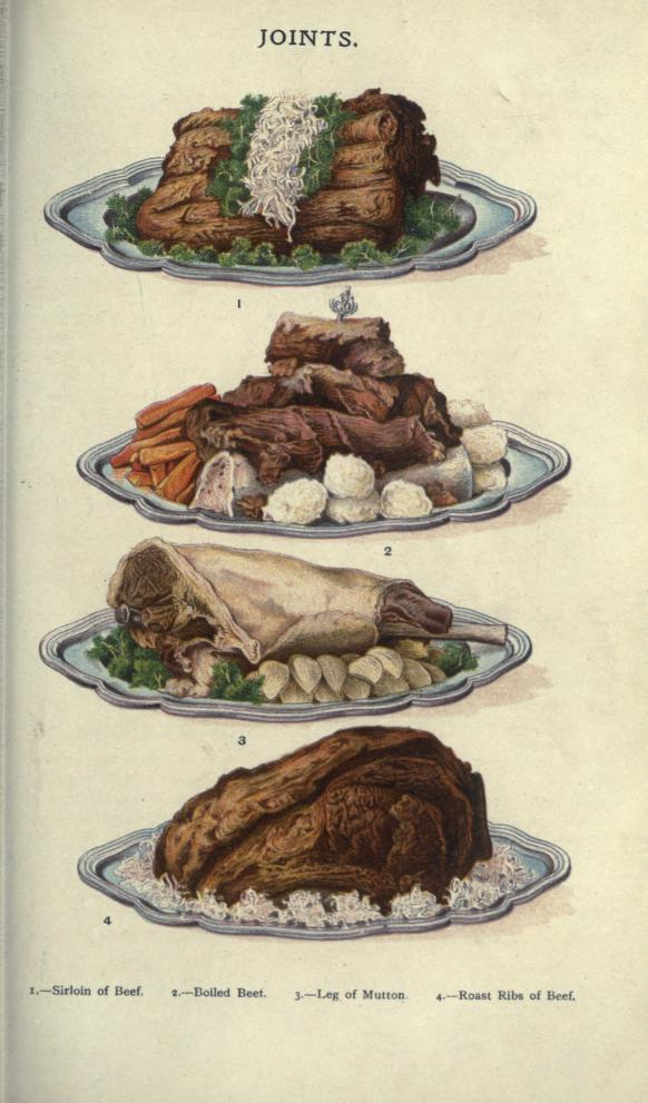 A free public domain vintage illustration of meat roasts