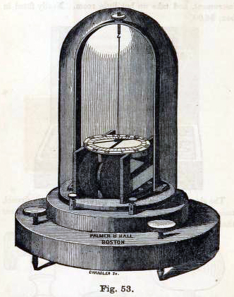 Antique Scientific Illustrations of Early Electronic Medical