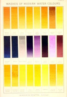 A free antique color mixing chart published in 1906