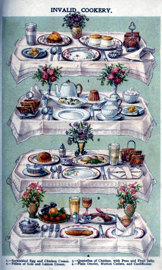 Vintage Illustrations of Table Settings From Mrs Beeton 1907 Publication