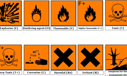 Chemical Signage Guide With Explanation