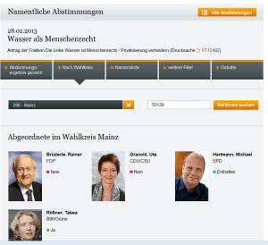 Als Bundestagskandidat hätte Gerhard Wenderoth mit JA gestimmt