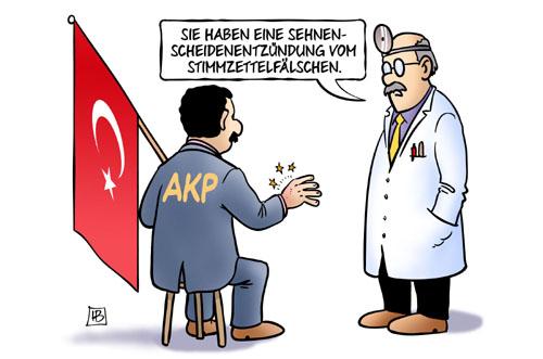 Getürkte Abstimmung in der Türkei