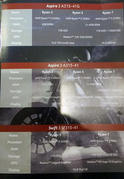 ACER Day AMD Ryen