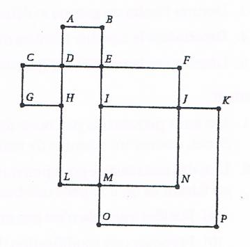 Graphes, sommets, arêtes, connexe, complet, circuit, terminale