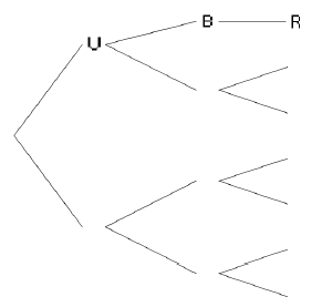 arbre probabilités