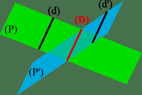 géométrie espace théorème toit