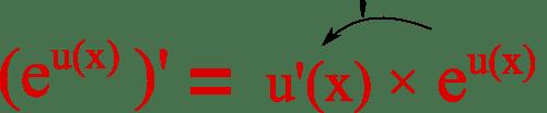 fonction dérivée exponentielle