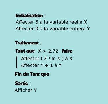 Logarithme népérien, fonction, suite, algorithme, terminale