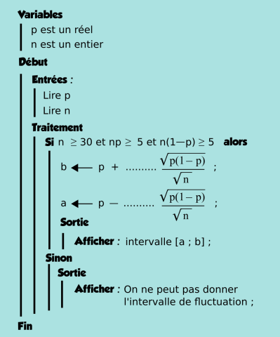 Fluctuation, algorithme, proportion, échantillon, terminale
