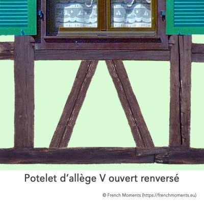 Alleges Fenetres Maison Alsacienne Potelet V ouvert renversé © French Moments