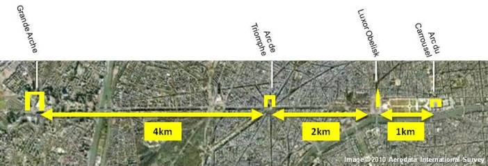 Distances along the Historical Axis of Paris