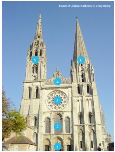 Façade of Chartres Cathedral © Craig Rettig