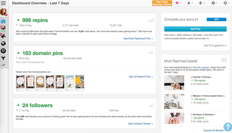 optimiser son compte Pinterest