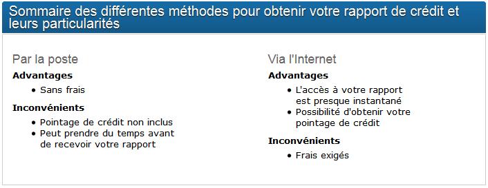 'Dossier de crédit, pointage et cote de crédit - Le Bureau de la consommation (BC)'