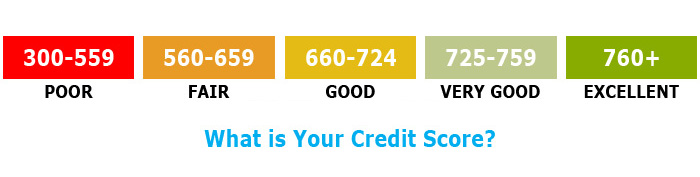 credit-score-ratings-chart