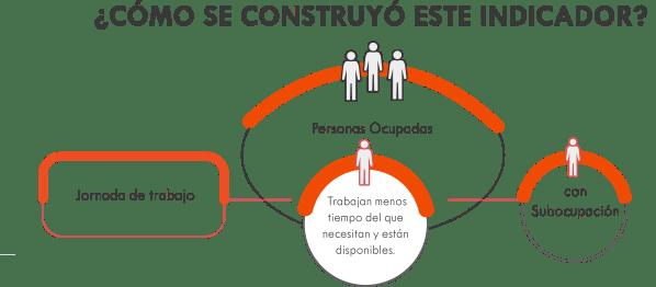 Recurso 59ELEMENTOS_INDICADO4