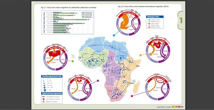 Mapas sobre as migrações africanas contemporâneas