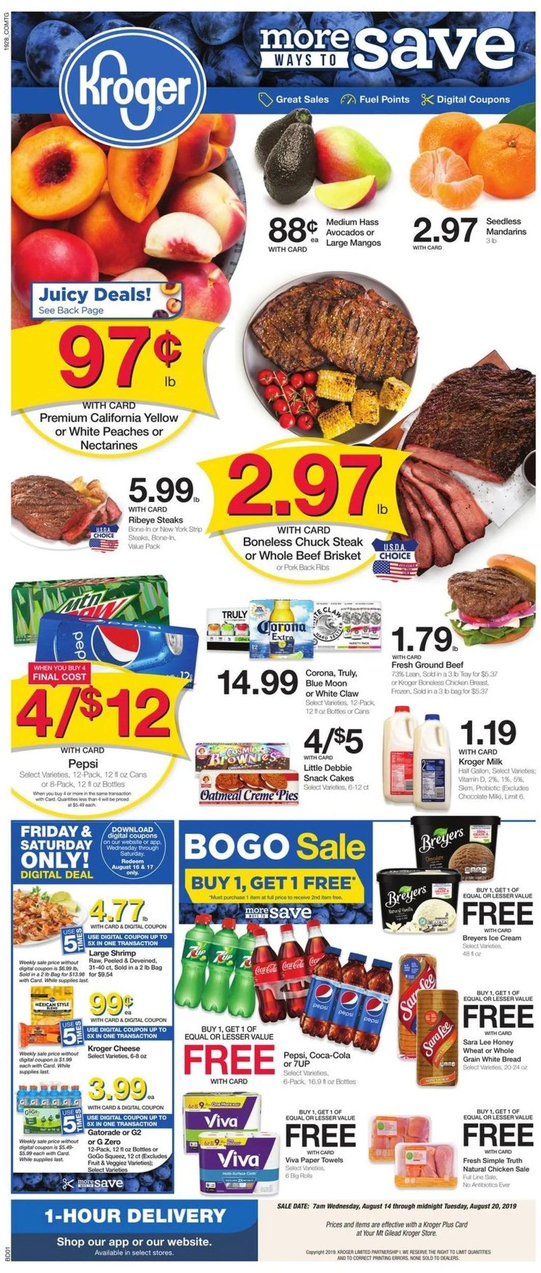 Fresh Sales Paper Value