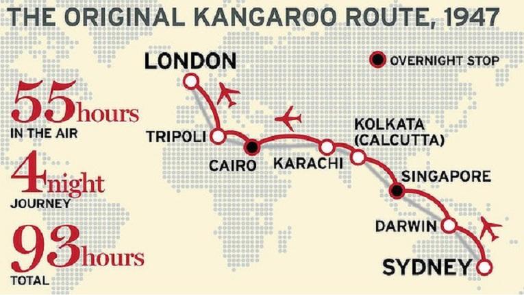 London til Sydney direkte kangaroo route