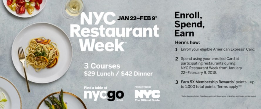 Image result for ny restaurant week jan 22