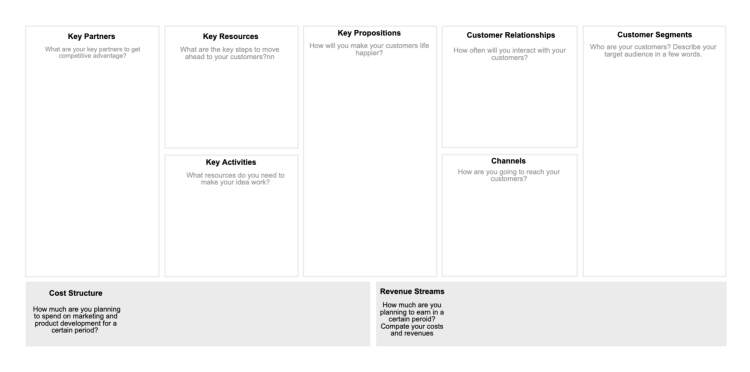 Use this template to develop a business model based off your unique value proposition and align your businesses resources and finances