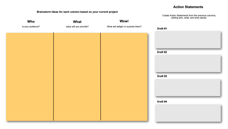 This template is useful to teams looking to define value to their users determined by their specific needs. Product Alignment is most effective to teams that are planning their features pre-launch.