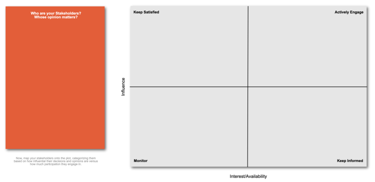 Use this template to map your stakeholders in an effort to reach the perfect level of engagement with all of them.
