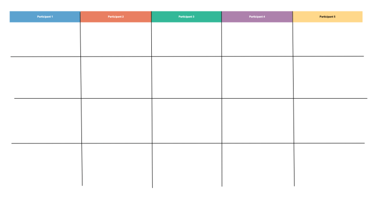 Use this template to develop solutions that are informed by your entire team. In the end, you all should have a solution or idea that the entire team has contributed to.