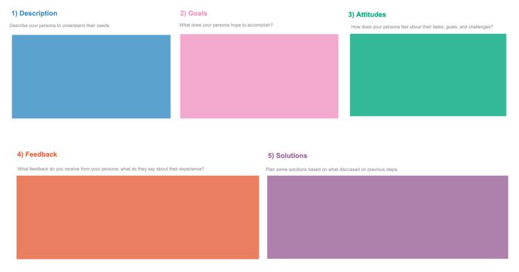 Persona Diagram allowing teams to diagram their principal user.